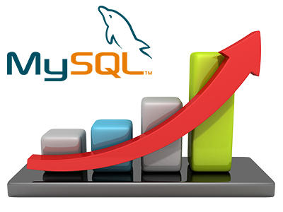 Increased MySQL queries